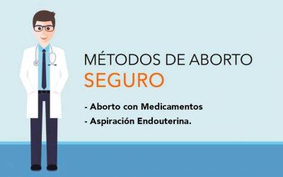Métodos de aborto seguro