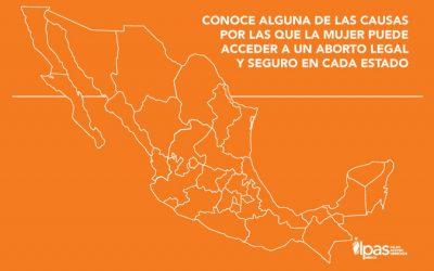 Causales de aborto legal
